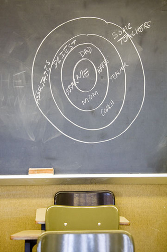 An example of how a student or teacher might begin to map their Universe of Obligation